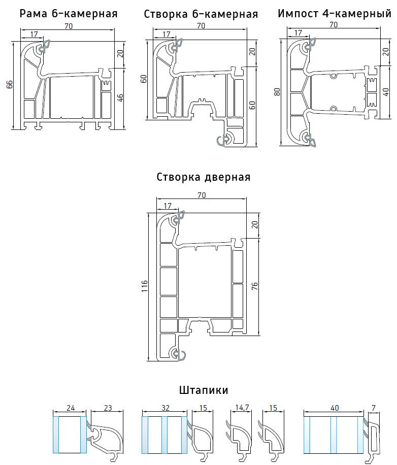 Размеры профиля WDS 8 Series