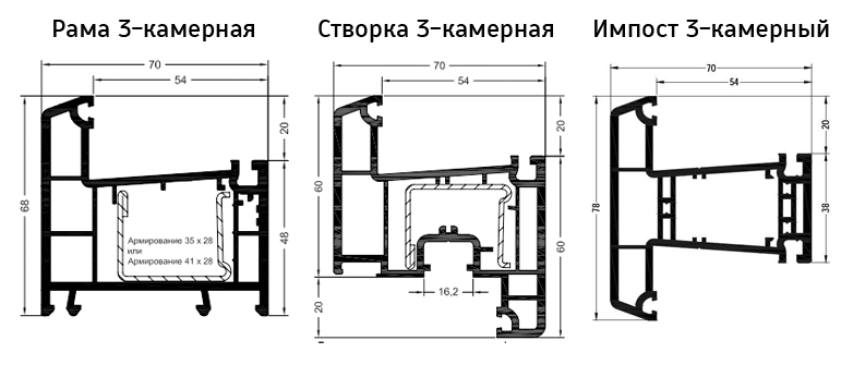 Размеры профиля REHAU Sib-design