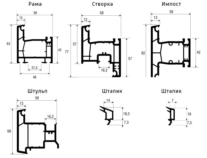 Размеры и геометрия профиля Krauss 5800