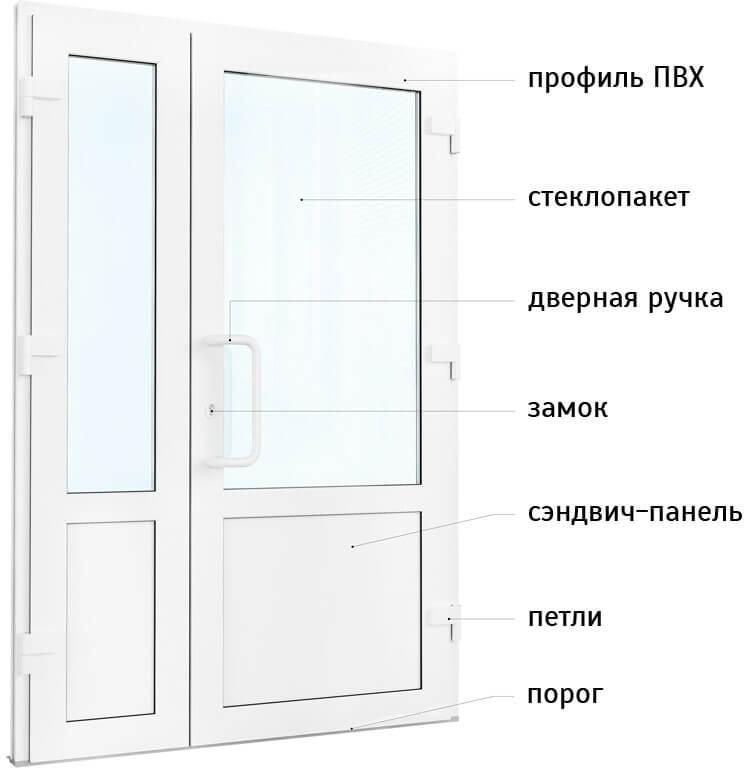 Металллопластиковая дверь в Севастополе