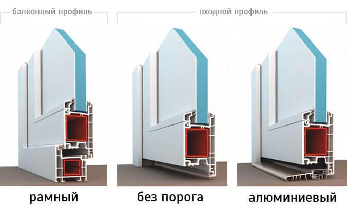 пороги металлопластиковых дверей в Севастополе