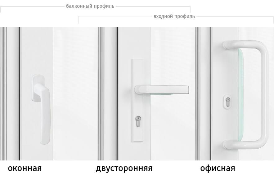 Оконная ручка, двусторонняя ручка (нажимной гарнитур) и офисная ручка к дверям ПВХ в Севастополе