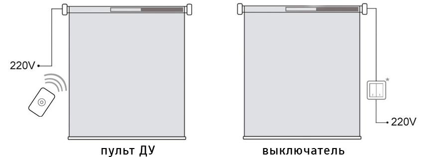 электропривод для рулонных штор