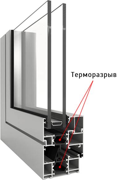 Алюминиевые окна ALT-W62 в Севастополе