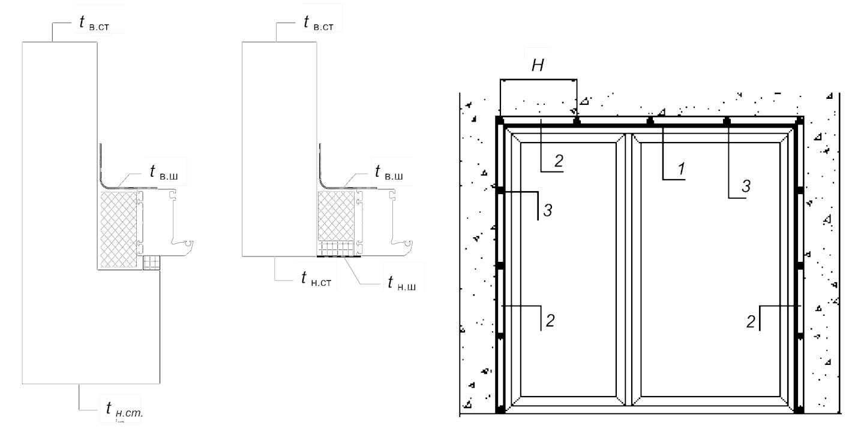Схема контрольного измерения температур для оценки качества исполнения монтажного шва
