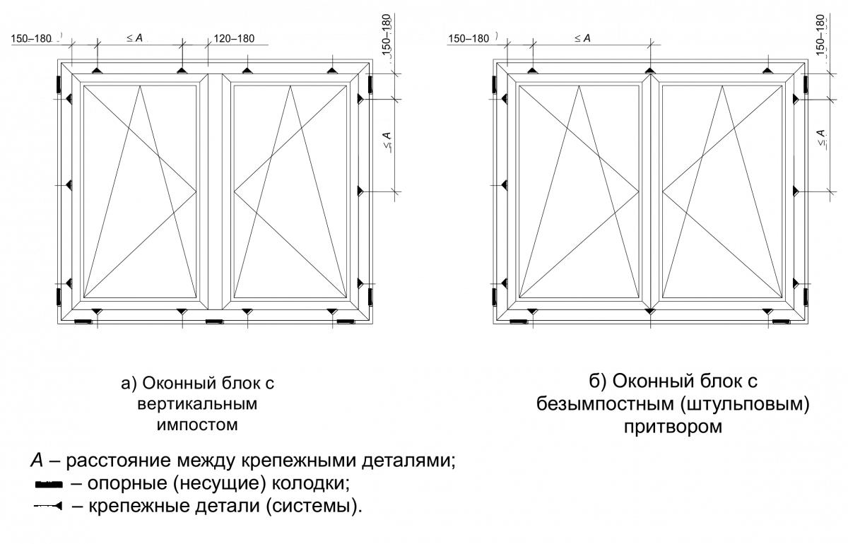 Примеры расположения опорных (несущих) колодок и крепежных деталей