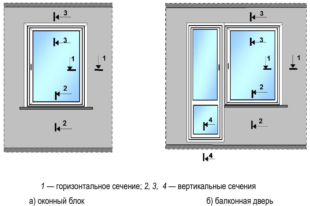 Схема расположения сечений для проверки температурного режима узлов примыканий оконных блоков к наружным стенам